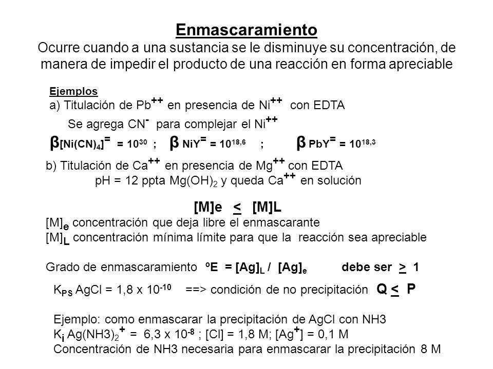 β[Ni(CN)4]= = 1030 ; β NiY= = 1018,6 ; β PbY= = 1018,3